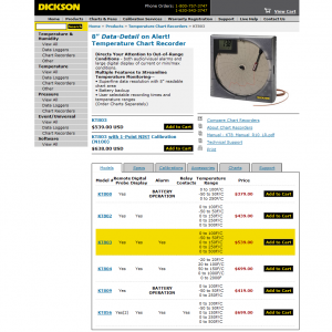 Old-KT803 Product Page Screenshot