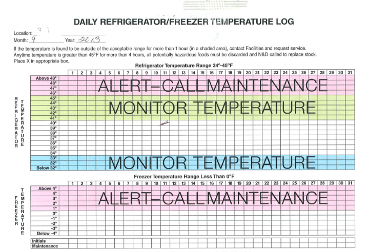 How NOT to monitor your temperature