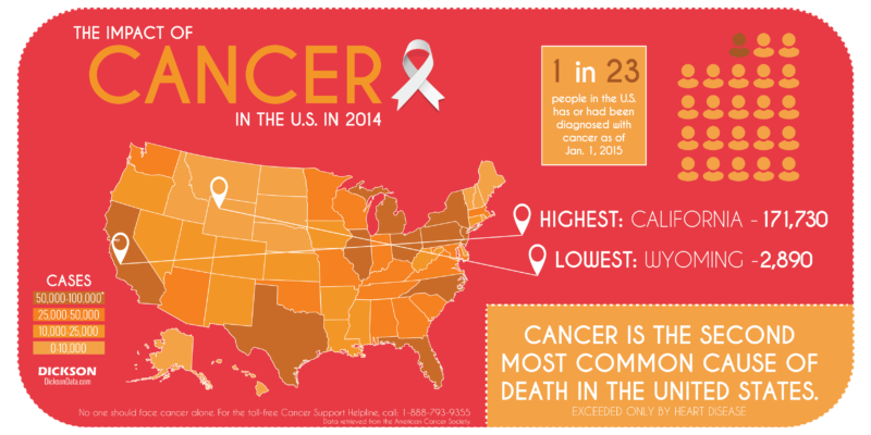 cancer_infographic_logo-01